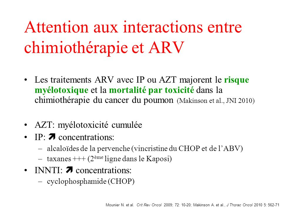 Attention aux interactions entre chimiothérapie et ARV