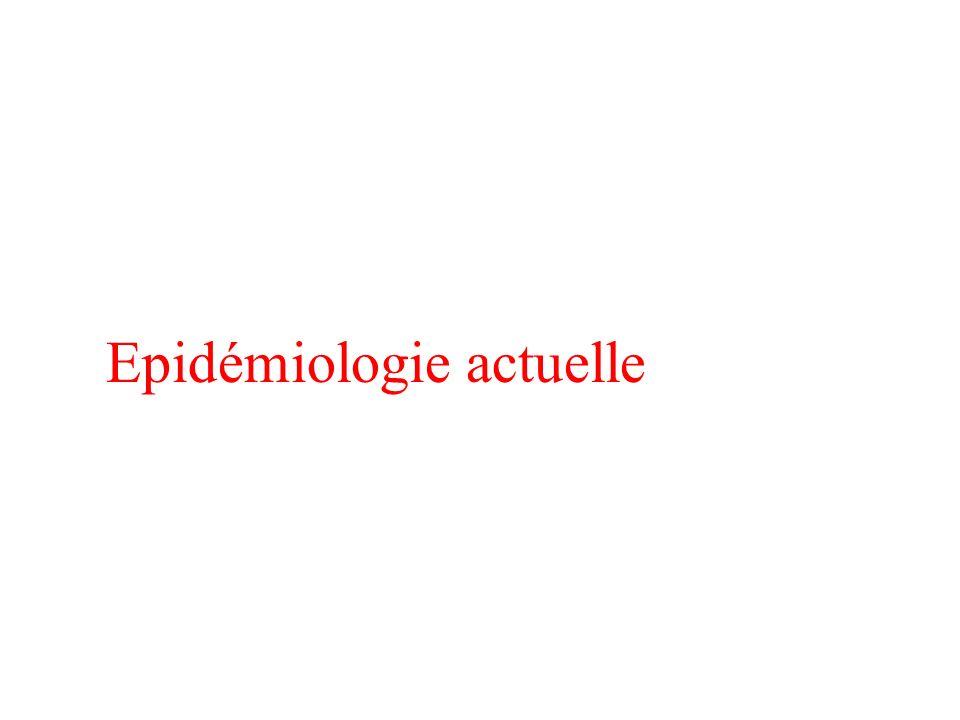 Epidémiologie actuelle