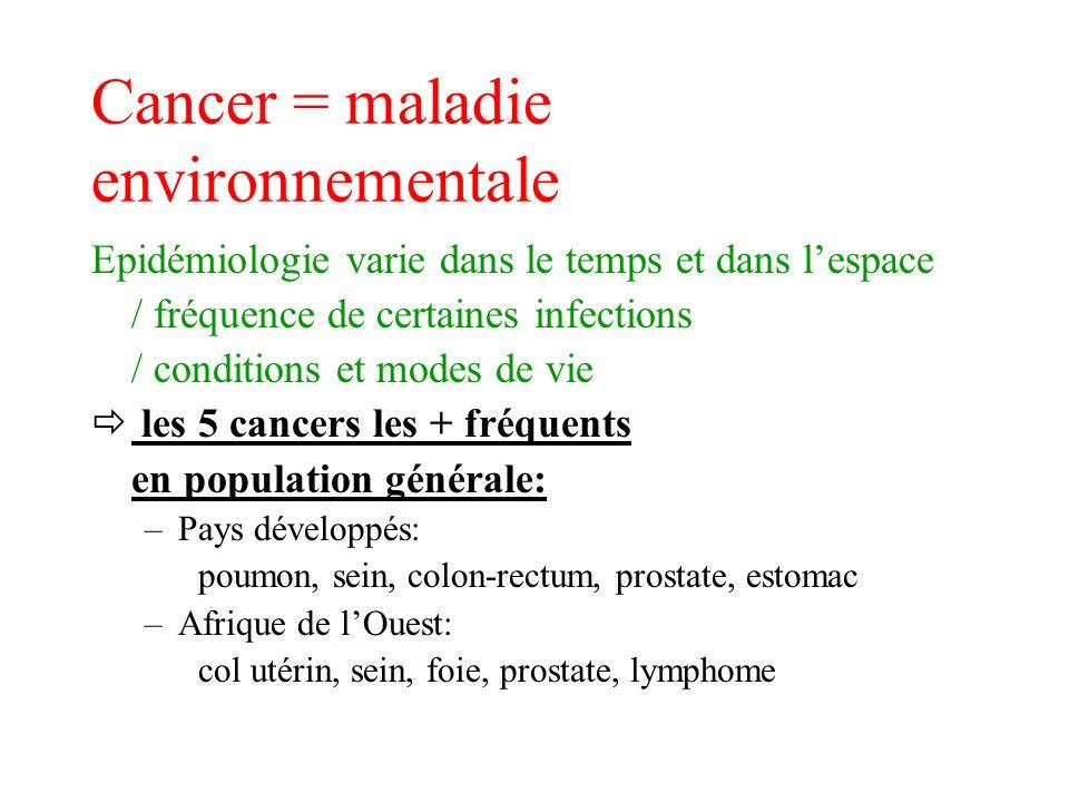 Cancer = maladie environnementale