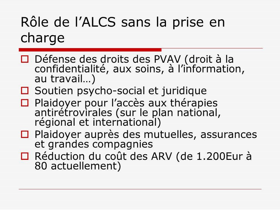 Rôle de l'ALCS sans la prise en charge