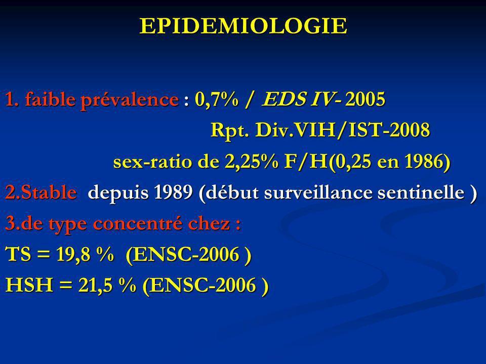 EPIDEMIOLOGIE 1. faible prévalence : 0,7% / EDS IV- 2005