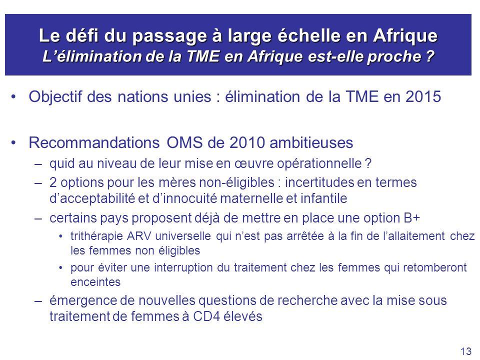 Le défi du passage à large échelle en Afrique L'élimination de la TME en Afrique est-elle proche