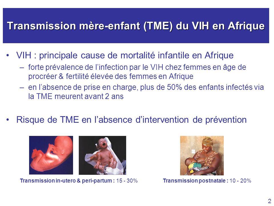 Transmission mère-enfant (TME) du VIH en Afrique