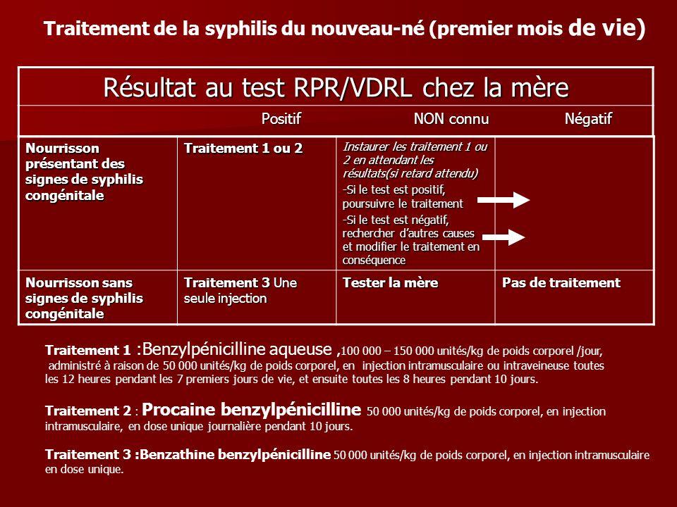 Résultat au test RPR/VDRL chez la mère