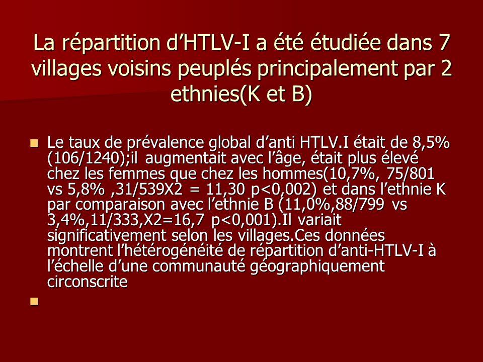 La répartition d'HTLV-I a été étudiée dans 7 villages voisins peuplés principalement par 2 ethnies(K et B)