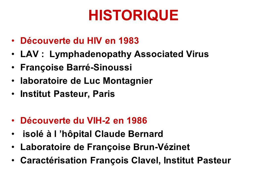 HISTORIQUE Découverte du HIV en 1983