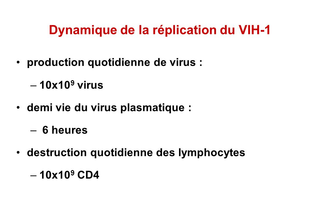 Dynamique de la réplication du VIH-1