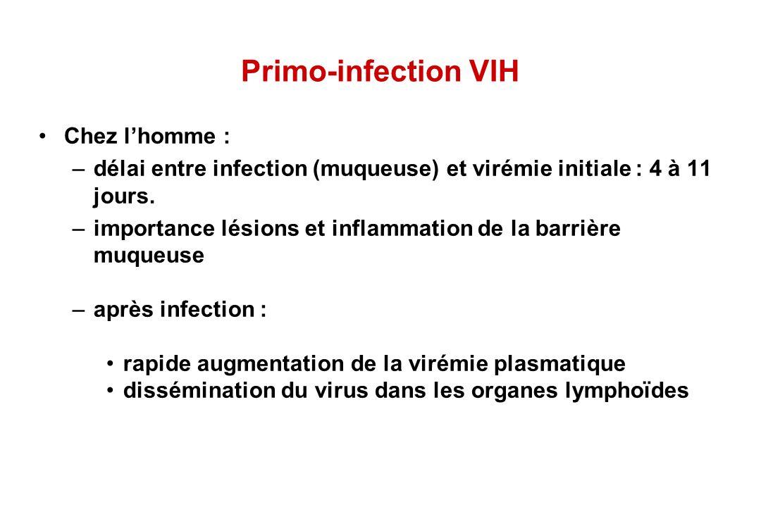 Primo-infection VIH Chez l'homme :