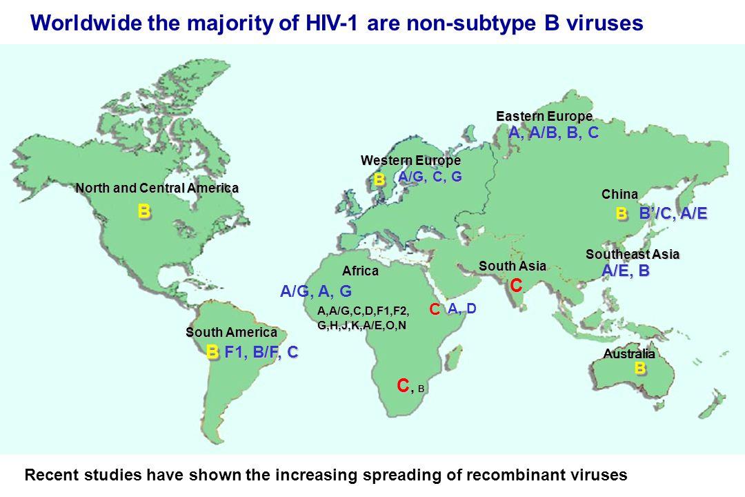Worldwide the majority of HIV-1 are non-subtype B viruses