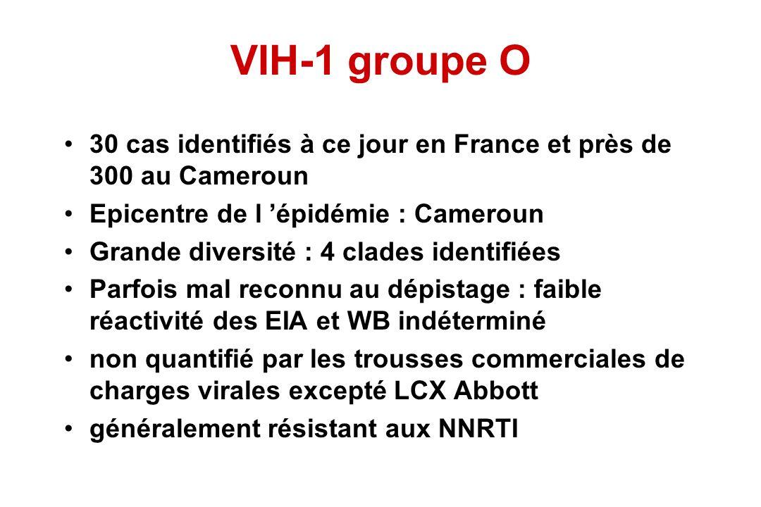 VIH-1 groupe O 30 cas identifiés à ce jour en France et près de 300 au Cameroun. Epicentre de l 'épidémie : Cameroun.