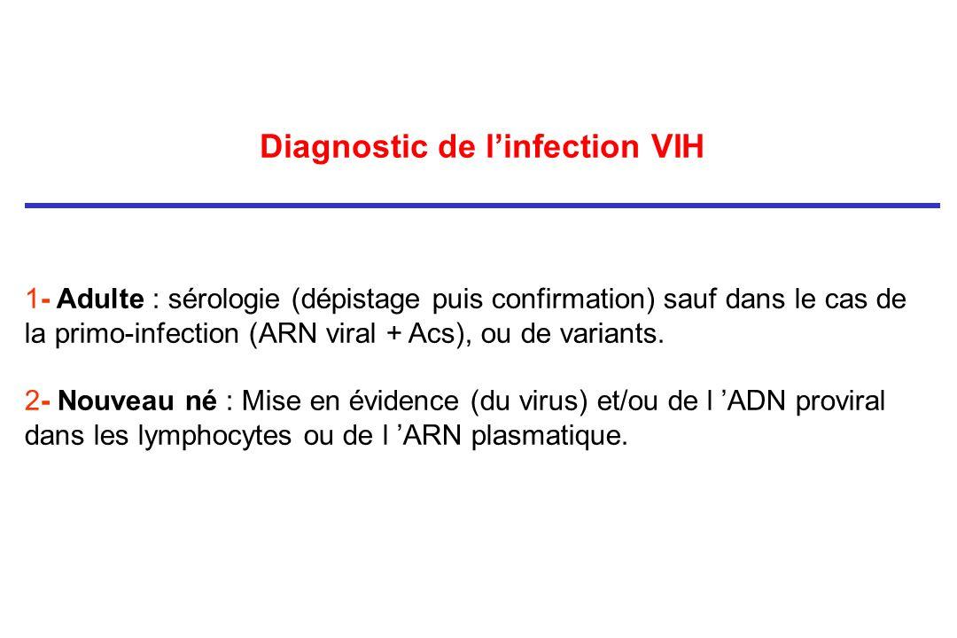 Diagnostic de l'infection VIH