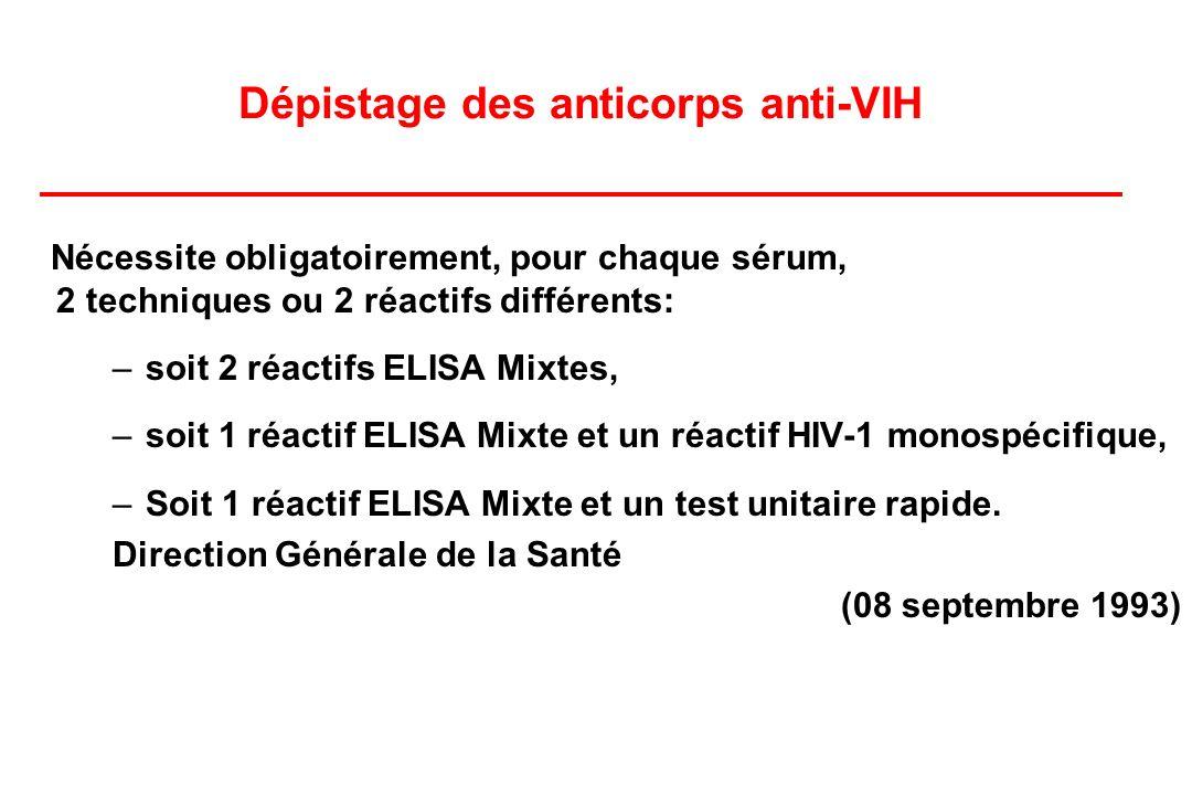 Dépistage des anticorps anti-VIH