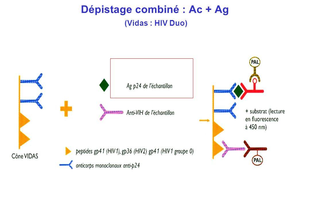 Dépistage combiné : Ac + Ag (Vidas : HIV Duo)