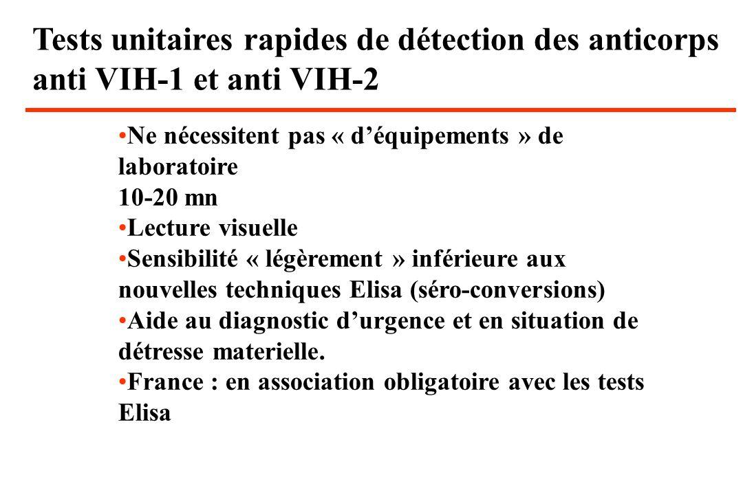 Tests unitaires rapides de détection des anticorps anti VIH-1 et anti VIH-2