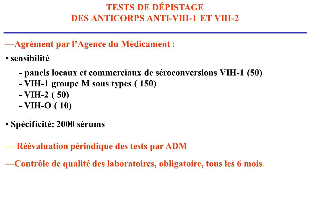 DES ANTICORPS ANTI-VIH-1 ET VIH-2
