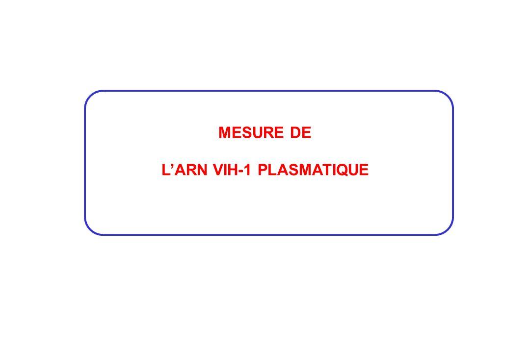 MESURE DE L'ARN VIH-1 PLASMATIQUE