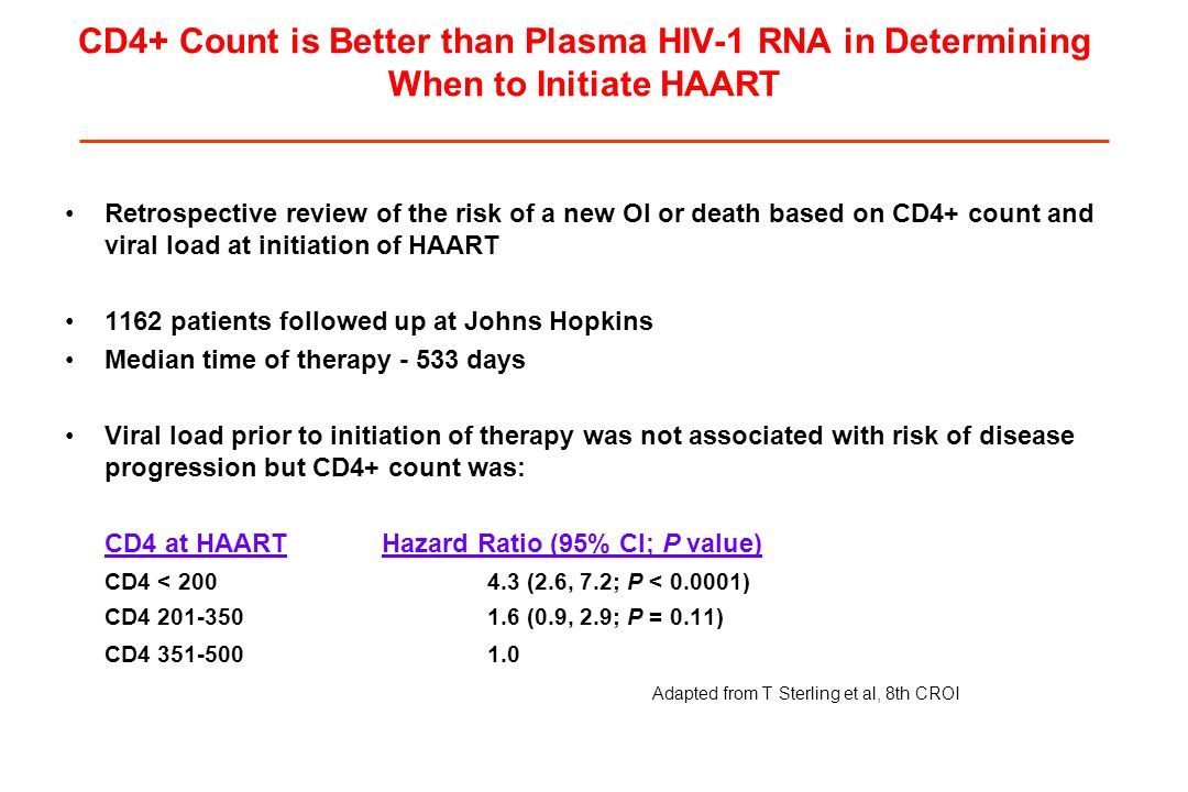 CD4+ Count is Better than Plasma HIV-1 RNA in Determining When to Initiate HAART
