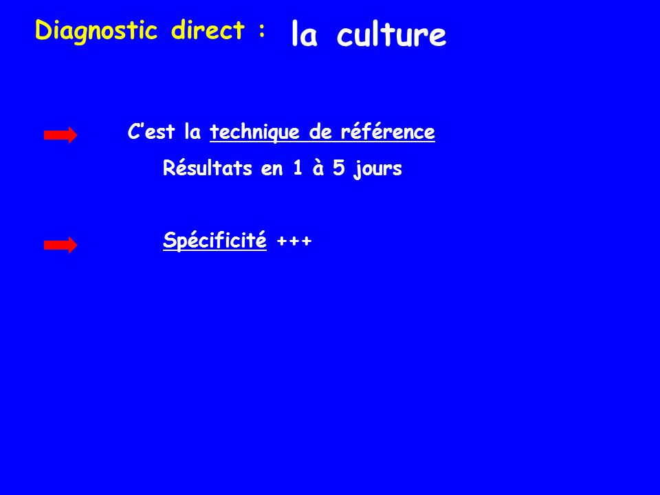 la culture Diagnostic direct : C'est la technique de référence