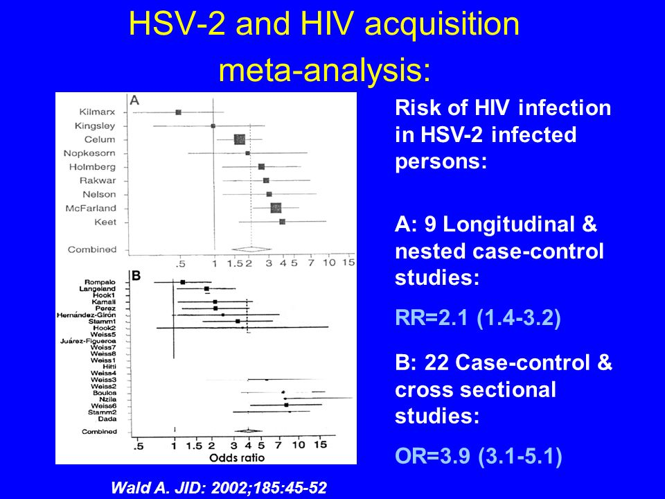 HSV-2 and HIV acquisition meta-analysis: