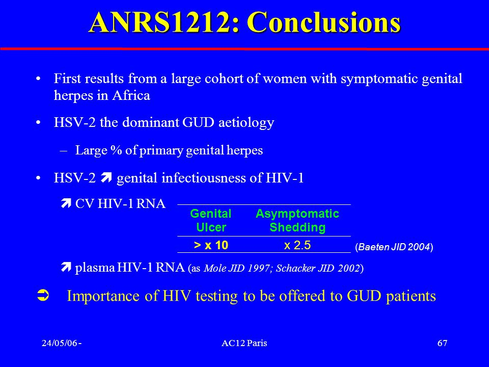 ANRS1212: Conclusions First results from a large cohort of women with symptomatic genital herpes in Africa.