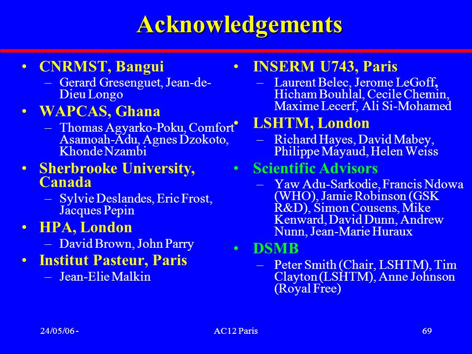 Acknowledgements CNRMST, Bangui WAPCAS, Ghana