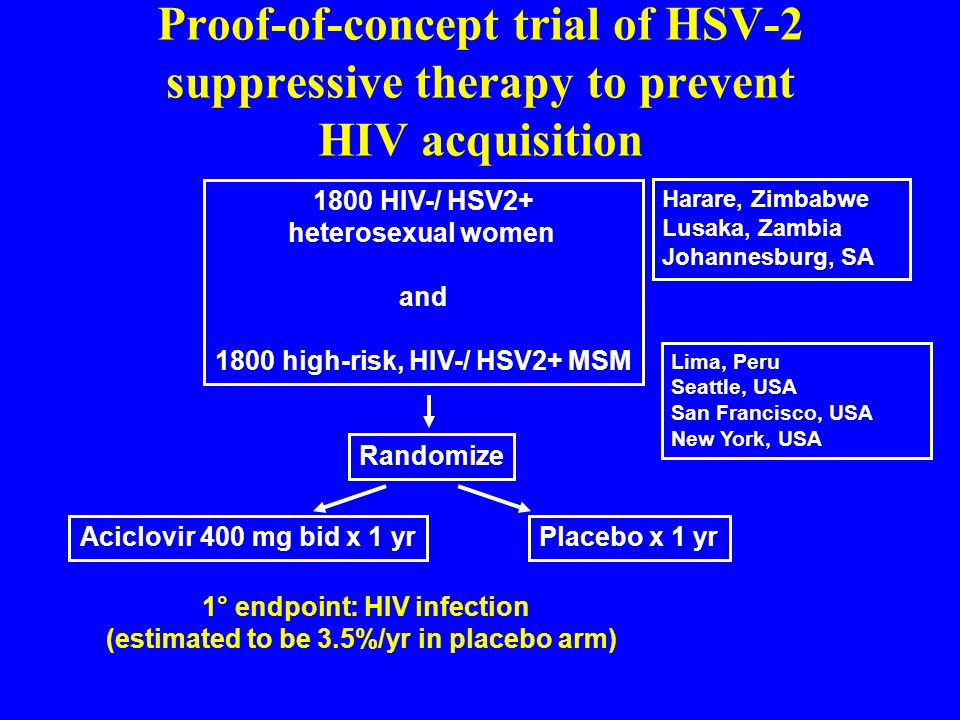 1800 high-risk, HIV-/ HSV2+ MSM