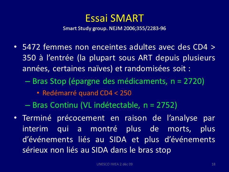 Essai SMART Smart Study group. NEJM 2006;355/2283-96