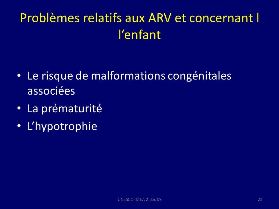 Problèmes relatifs aux ARV et concernant l l'enfant