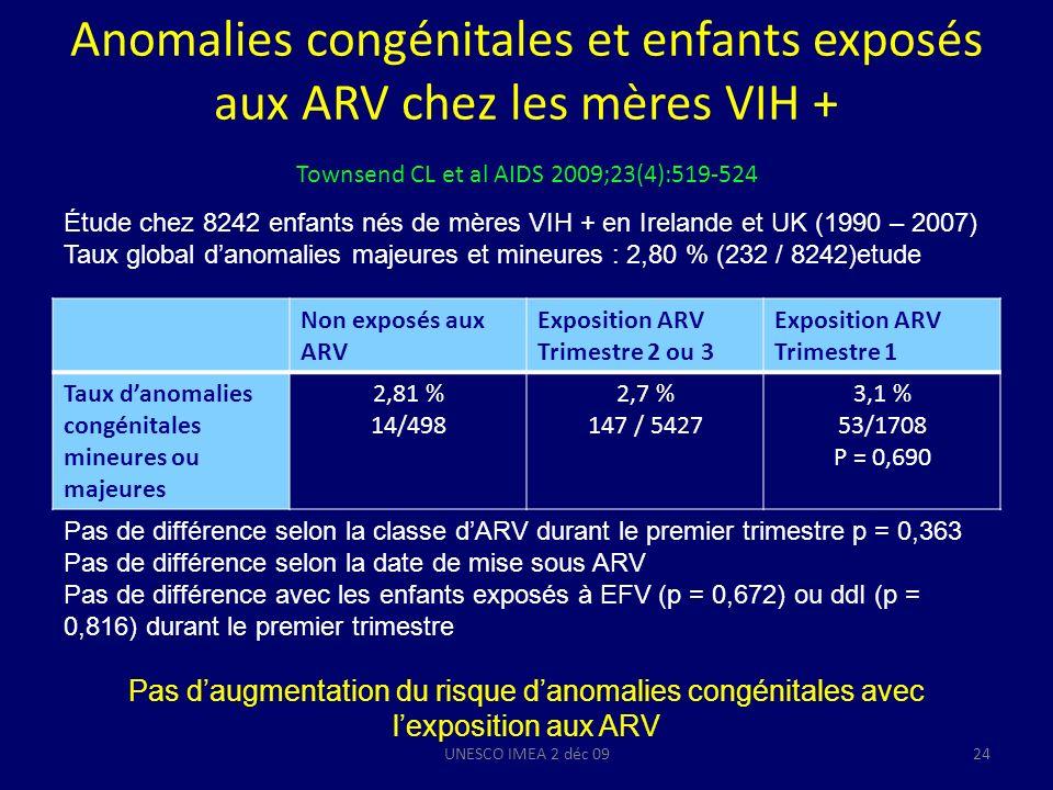 Anomalies congénitales et enfants exposés aux ARV chez les mères VIH + Townsend CL et al AIDS 2009;23(4):519-524