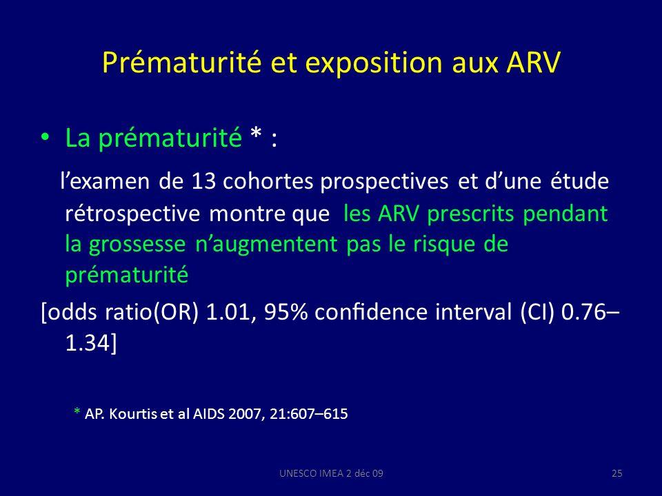 Prématurité et exposition aux ARV