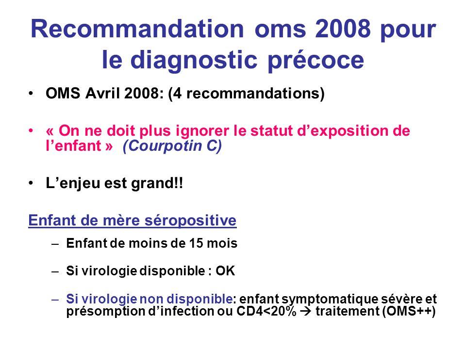 Recommandation oms 2008 pour le diagnostic précoce