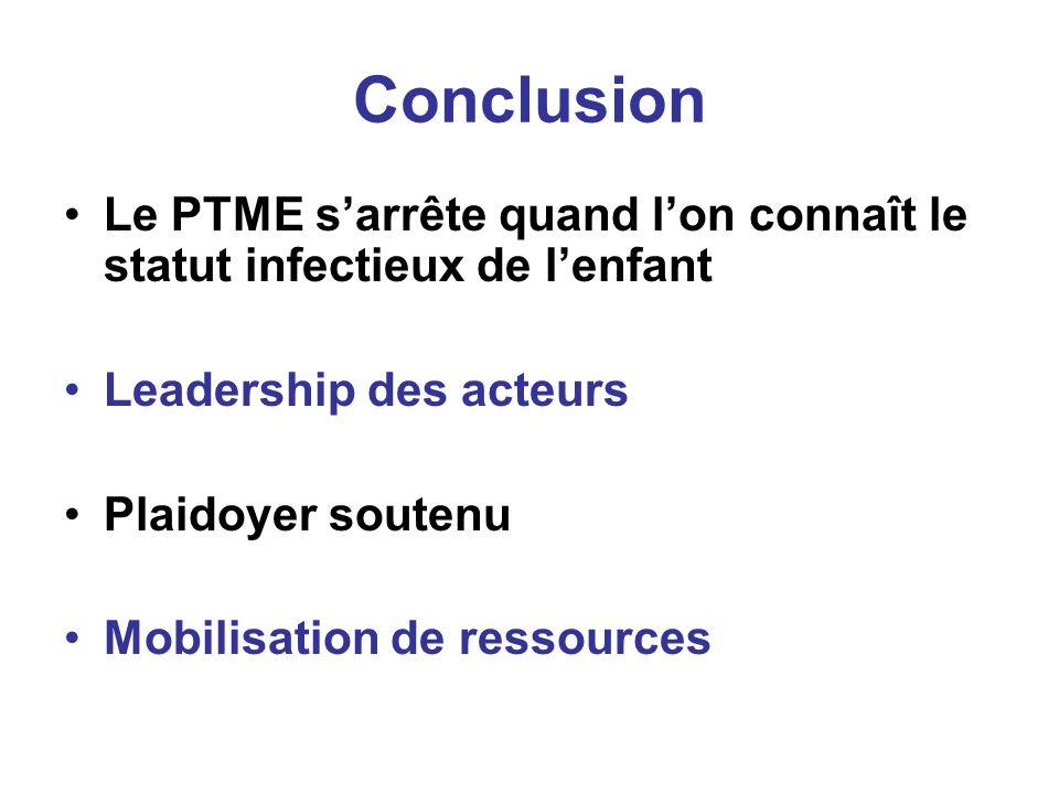Conclusion Le PTME s'arrête quand l'on connaît le statut infectieux de l'enfant. Leadership des acteurs.