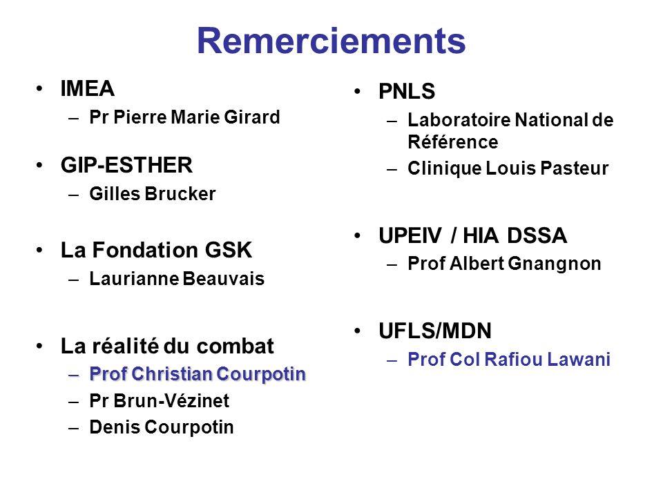 Remerciements IMEA PNLS GIP-ESTHER UPEIV / HIA DSSA La Fondation GSK