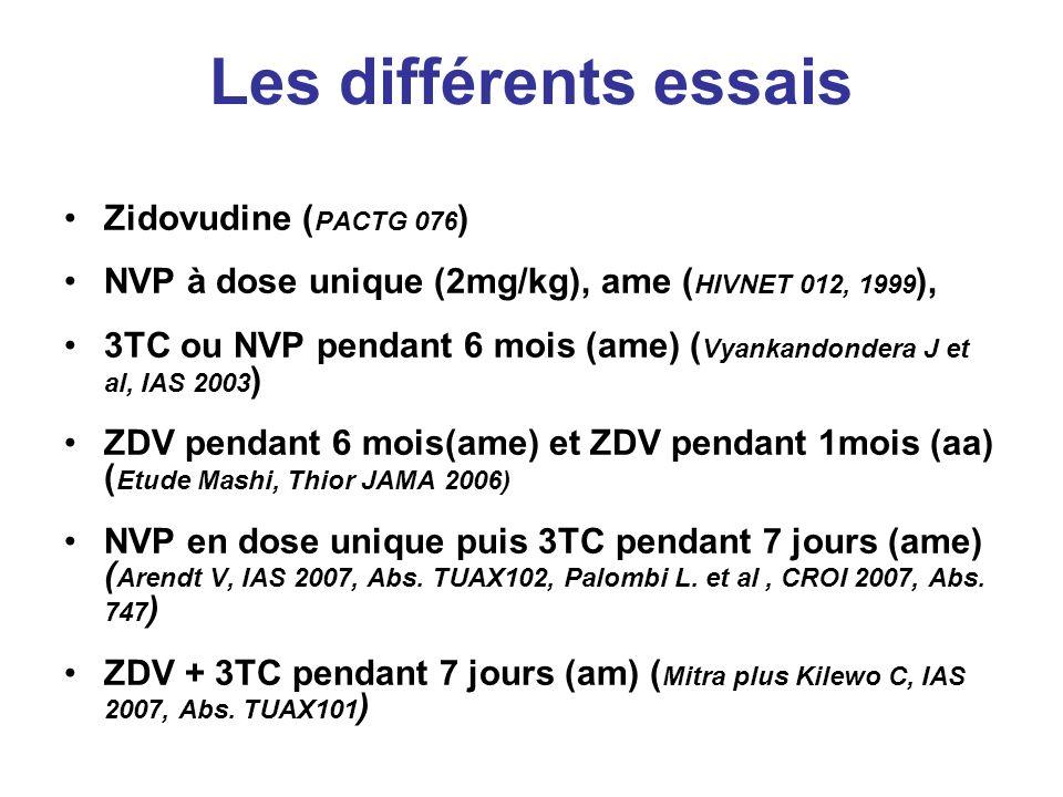 Les différents essais Zidovudine (PACTG 076)