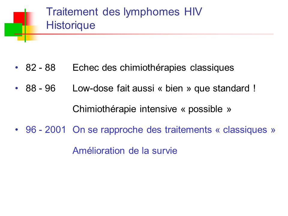 Traitement des lymphomes HIV Historique