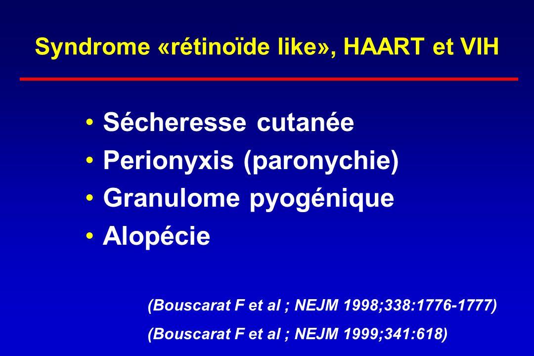 Syndrome «rétinoïde like», HAART et VIH