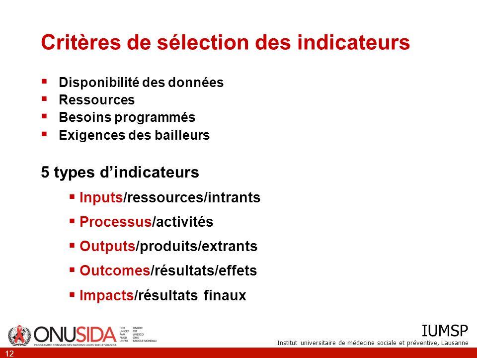 Critères de sélection des indicateurs