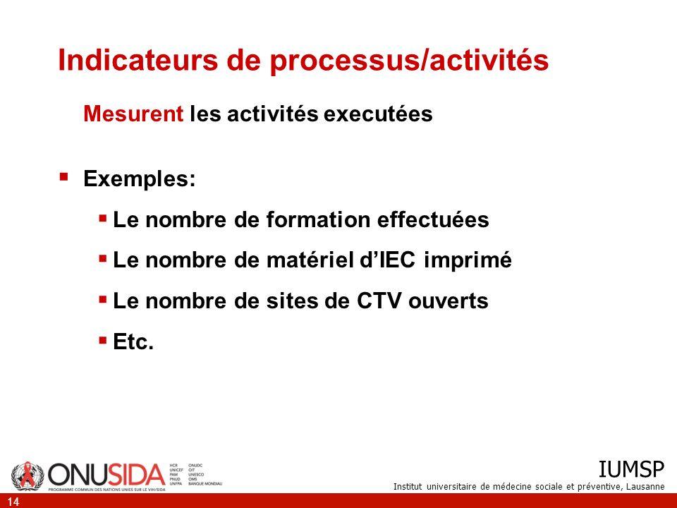 Indicateurs de processus/activités