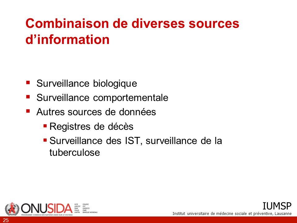 Combinaison de diverses sources d'information