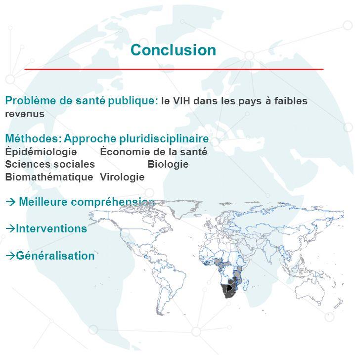 Conclusion Problème de santé publique: le VIH dans les pays à faibles revenus. Méthodes: Approche pluridisciplinaire.