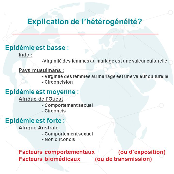 Explication de l'hétérogénéité