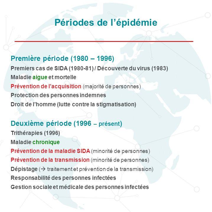 Périodes de l'épidémie
