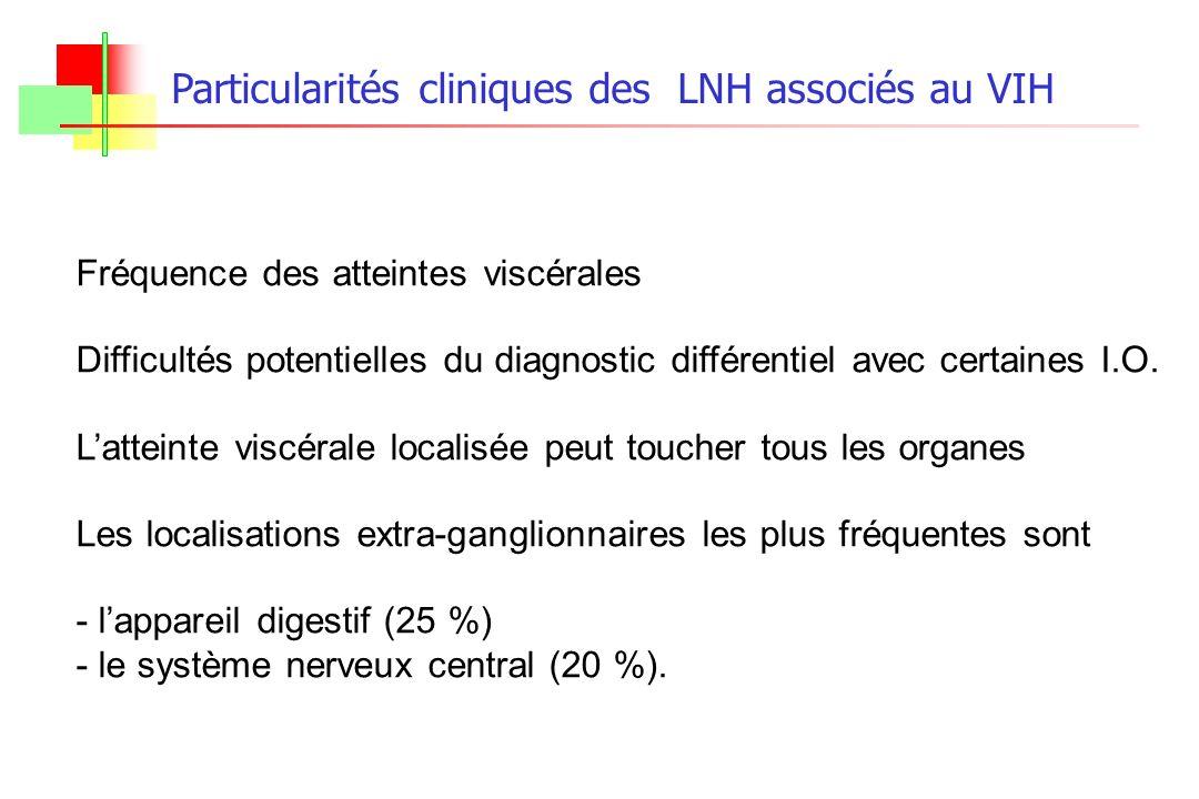 Particularités cliniques des LNH associés au VIH