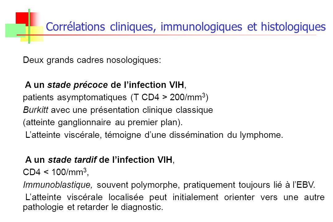 Corrélations cliniques, immunologiques et histologiques