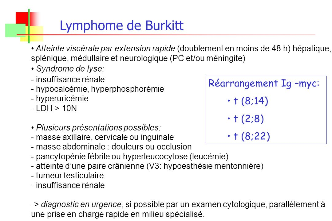 Lymphome de Burkitt Réarrangement Ig –myc: t (8;14) t (2;8) t (8;22)
