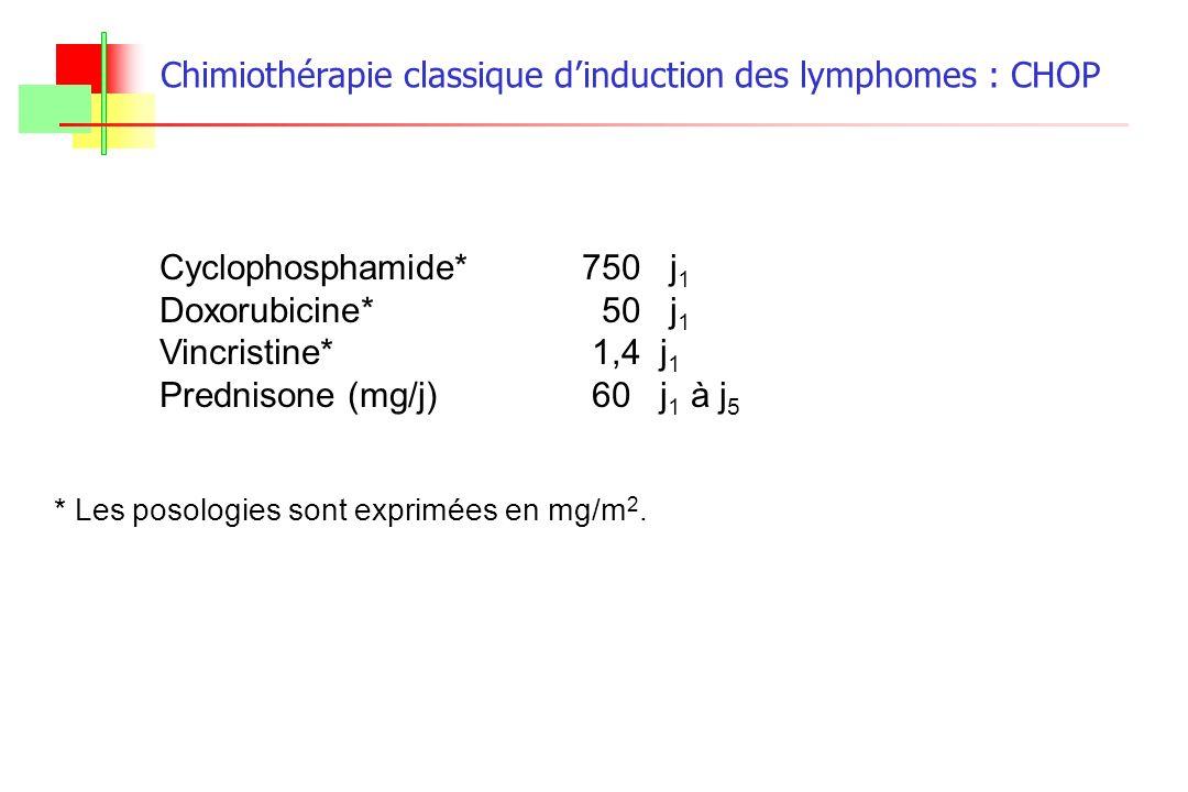 Chimiothérapie classique d'induction des lymphomes : CHOP