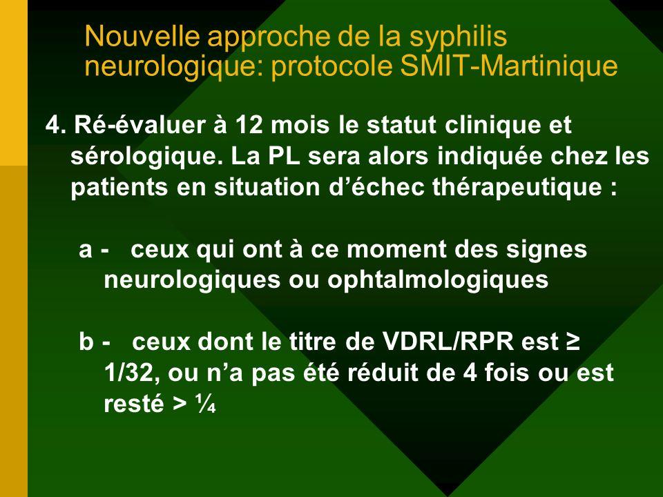 Nouvelle approche de la syphilis neurologique: protocole SMIT-Martinique