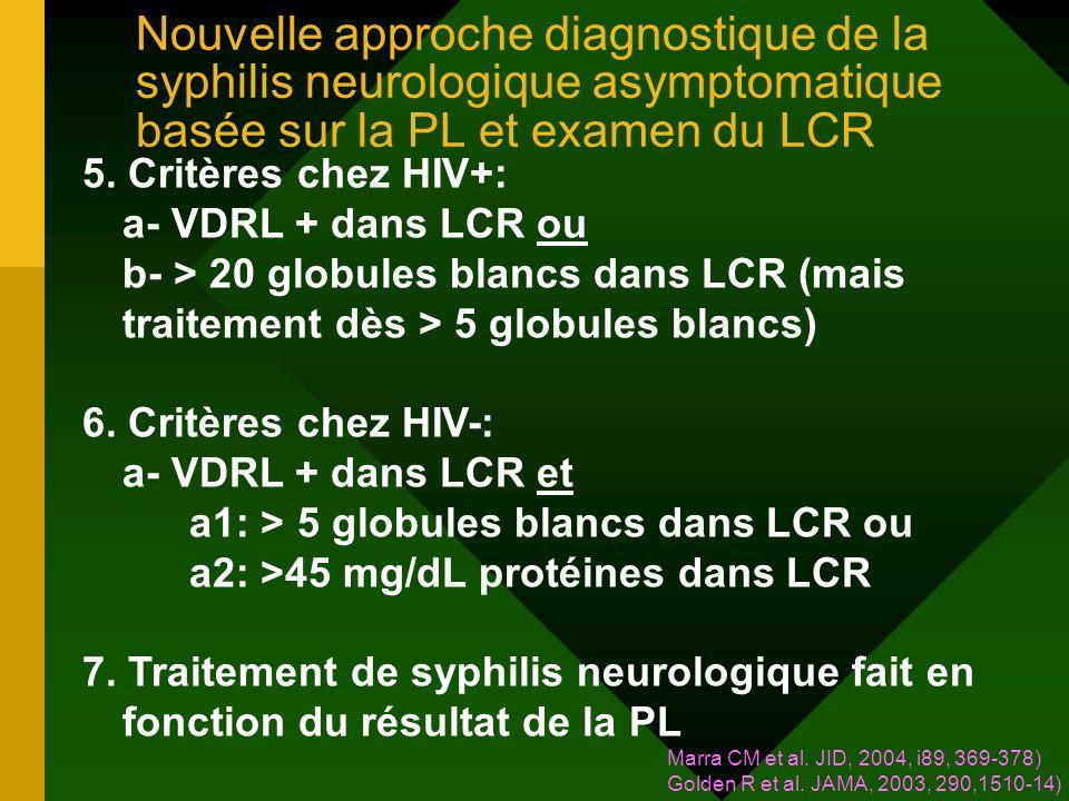 Nouvelle approche diagnostique de la syphilis neurologique asymptomatique basée sur la PL et examen du LCR