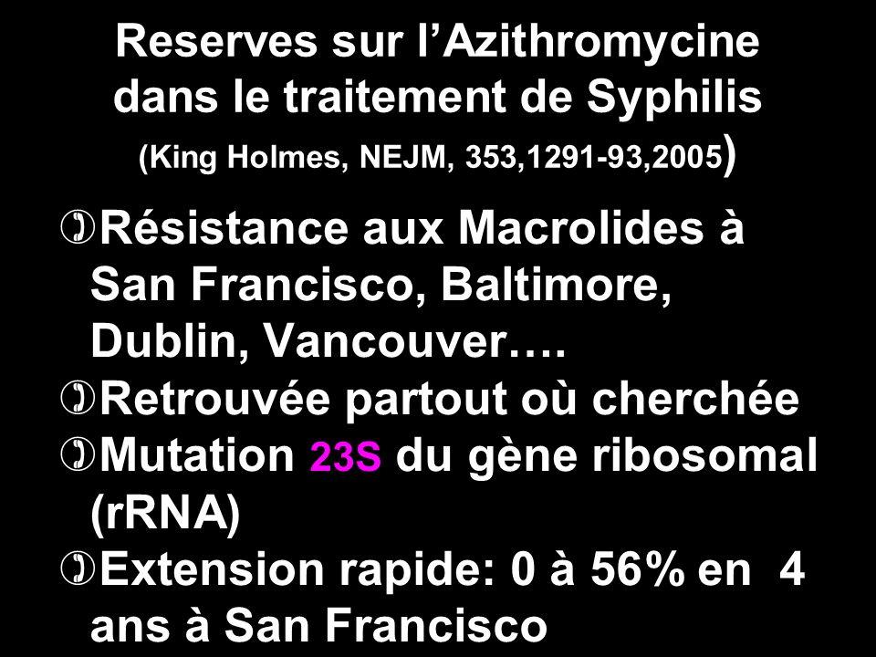 Reserves sur l'Azithromycine dans le traitement de Syphilis