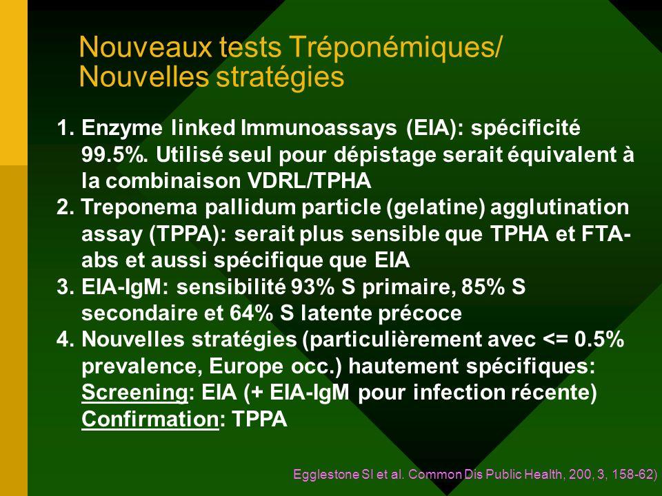 Nouveaux tests Tréponémiques/ Nouvelles stratégies